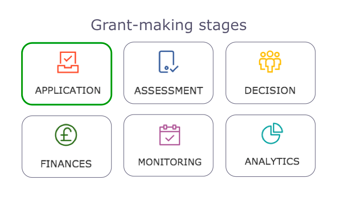 Grant-making on Salesforce – Application stage