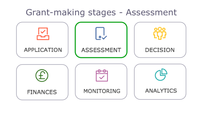 Grant-making on Salesforce - Assessment stage