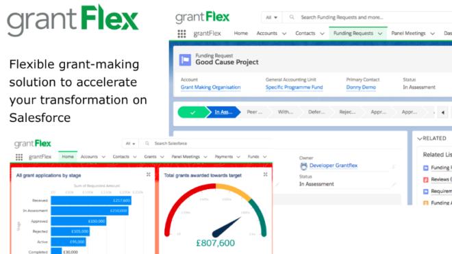 Introducing grantFlex - grant-making solution on Salesforce