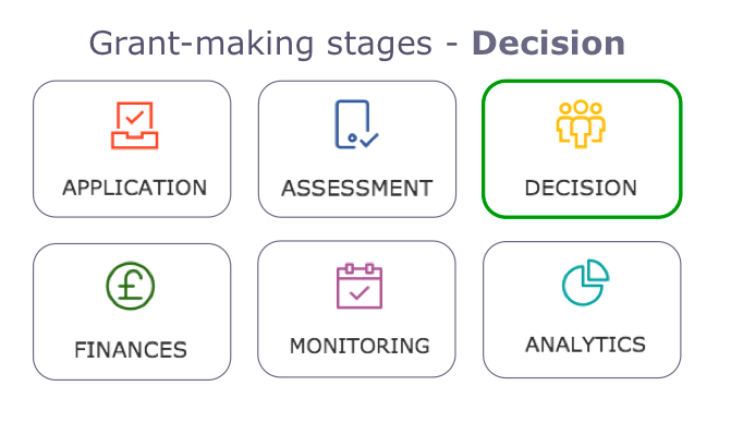 Grant-making on Salesforce - Decision stage