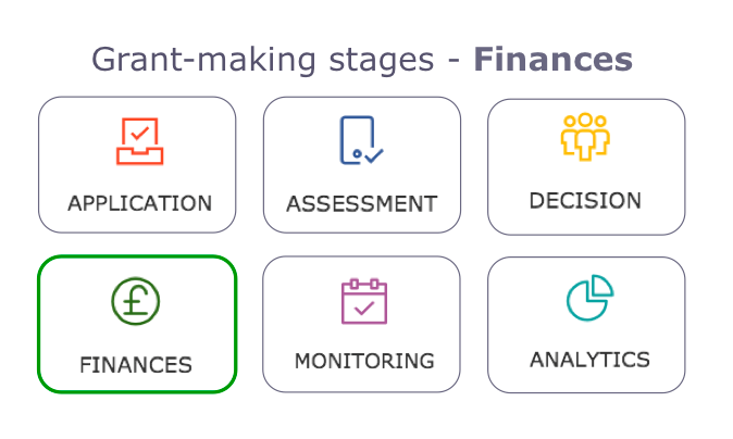 Grant-making on Salesforce - Finance Management