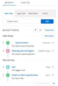 Salesforce Lightning Activity Pane